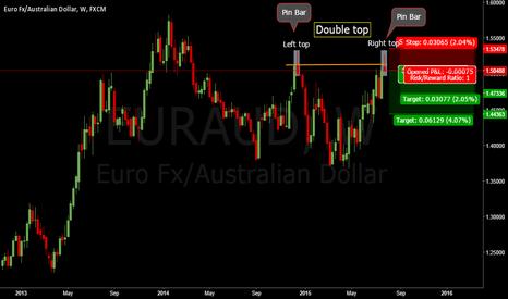 EURAUD: EURAUD. Nice double top on a weekly chart