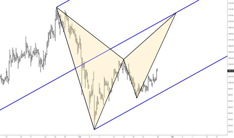 TATAELXSI: TATAELXSI - Bearish HARMONIC Pattern