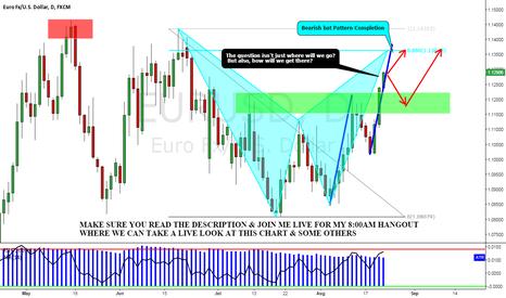 EURUSD: EURUSD: Bat Pattern Setting Up, How Will We Get There