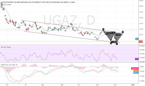 UGAZ: winter is here