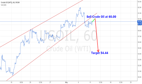 USOIL: US Oil is a sell for now. It will reach 54.44