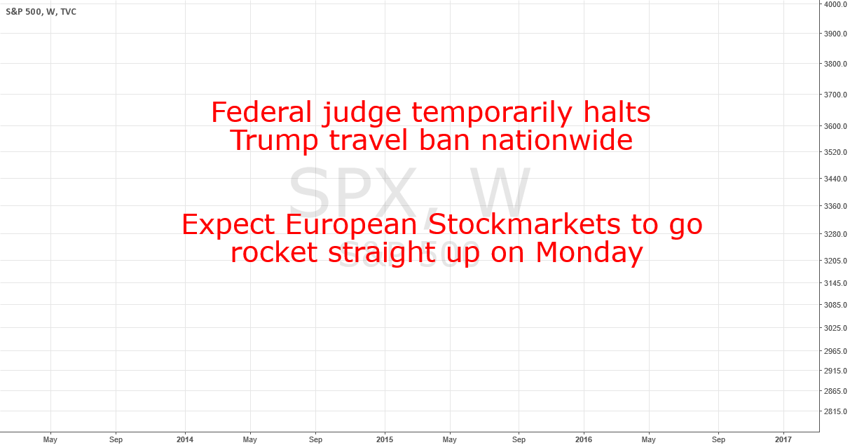 Expect A Major Stockmarket Rallye In Europe By Monday
