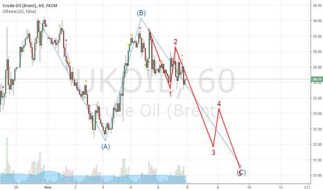 UKOIL: Нефть брент может пойти на 31,5