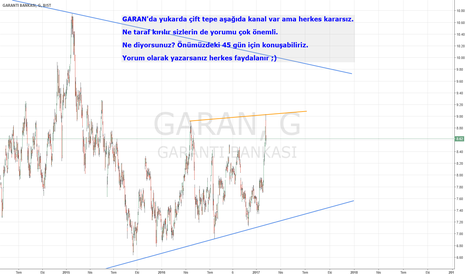 GARAN: GARAN - Tepeler ve Kanal