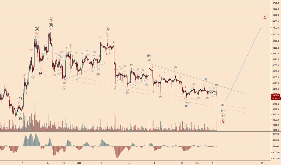 Trader joncc — Trading Ideas & Charts — TradingView