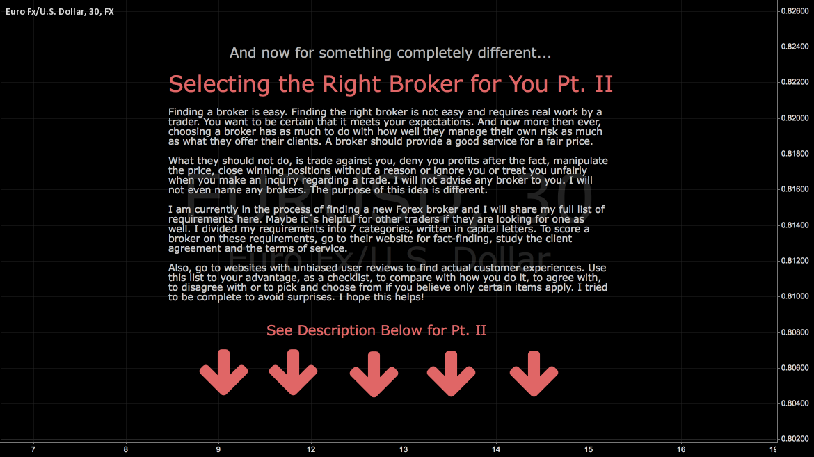 Selecting the Right Broker for You Pt. II