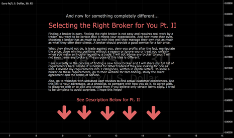 EURUSD: Selecting the Right Broker for You Pt. II
