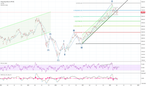 HSI: HSI in new channel to the side