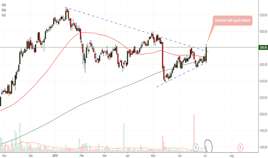 TATAGLOBAL: TATAGLOBAL - Breakout with good volume