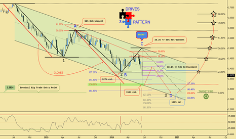 GBPUSD: (W) Brexit & The Structure // 3Drives Pattern