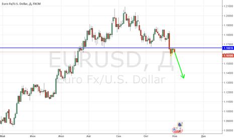 EURUSD: EUR/USD серьезно нацелен вниз?