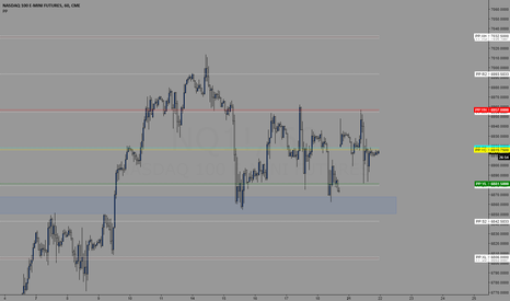 NQ1!: Trading levels for 5/22/2018