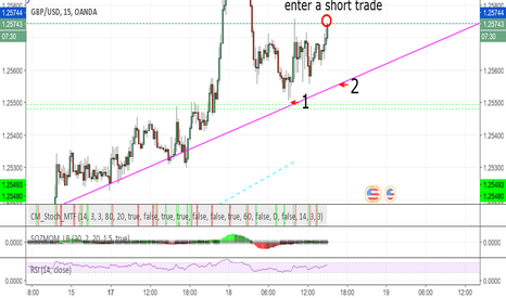 GBPUSD: Combinations of long and short trade