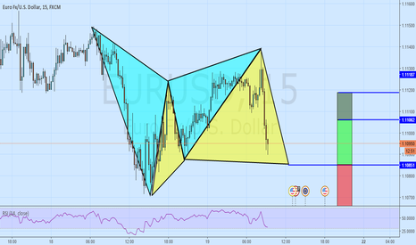EURUSD: If You Missed The Gartley Get The Cypher! EURUSD