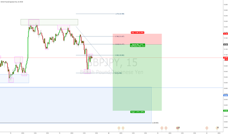 GBPJPY: Possible 2618 GBPJPY