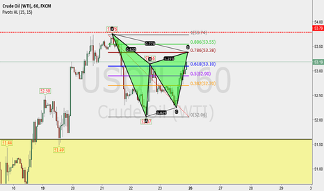 USOIL: USOIL there is a Gartley 222 mode