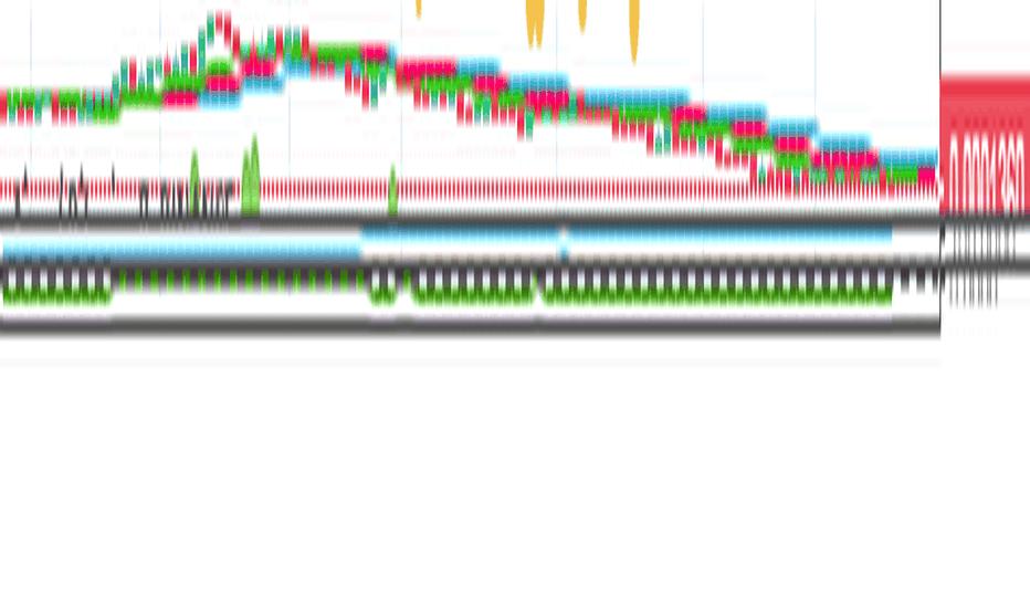 AIONBTC: Прогноз по паре AION/BTC
