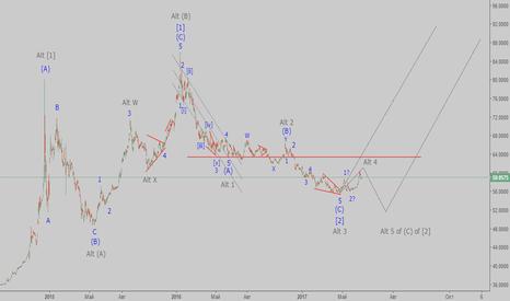 USDRUB_TOD: Доллар/рубль основной и альтернативный варианты