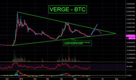 XVGBTC: VERGE XVG QUICK UPDATE FOR CRYPTO MANIACS!