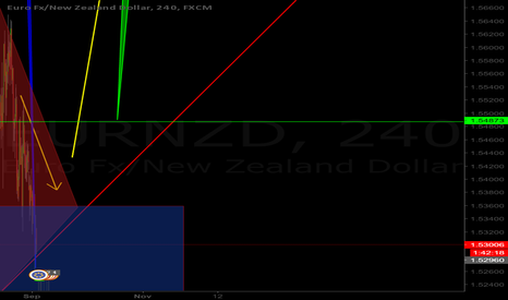 EURNZD: EURNZD BUY LIVE VERY NICE OPPORTUNITY!