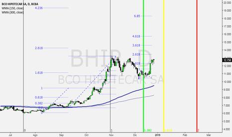 BHIP: bhip       UP