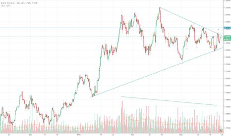 EURUSD: Euro berusaha untuk mengejar