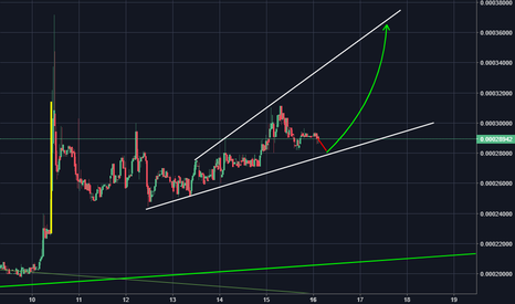 UBQBTC: $UBQ Jaws of Wealth/Ascending Triangle/whatever.