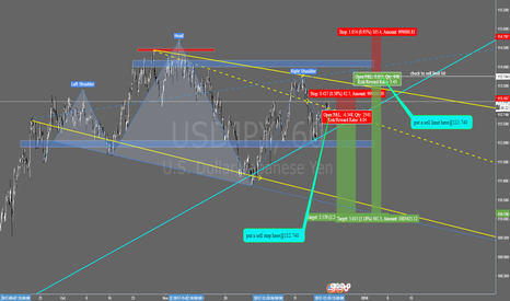 USDJPY: Give USD/JPY a Christmas short package