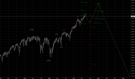 SPX: Wave (4) ahead?