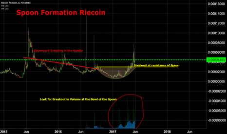 RICBTC: Spoon Formation