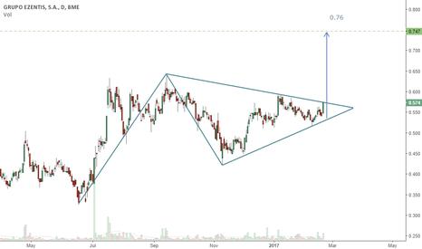 EZE: Ezentis. Uptrend Triangle. Target: 0.76