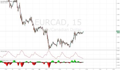 EURCAD: Bottom reversal