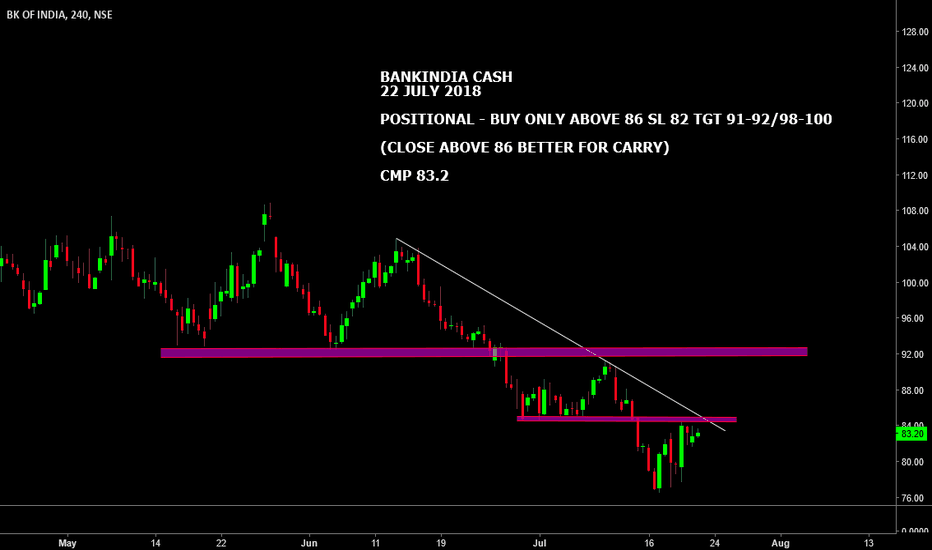 BANKINDIA: BANKINDIA CASH : LOOKS GOOD ABOVE 86 -POSITIONAL