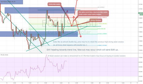 EURUSD: EU Plan for Tp