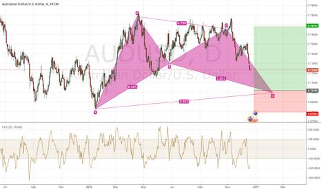 AUDUSD: AUD/USD LONG potential