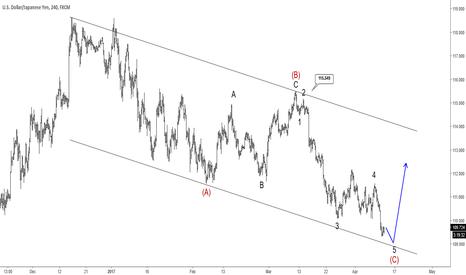 USDJPY: Elliott Wave Analysis: USDJPY Trading In Final Wave 5