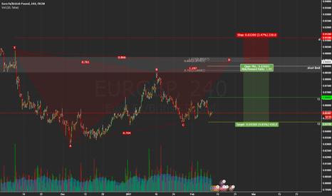 EURGBP: EURGBP potential bearish gartley on 4h