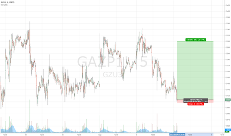 GAZP1!: Gaz