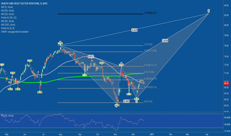 XLV: Could become a crab harmonic