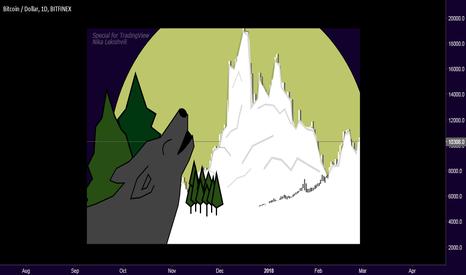 BTCUSD: Wolf of crypto valley | Illustration chart art