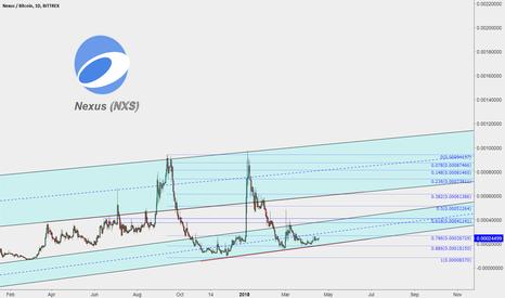 NXSBTC: Nexus (NXS)