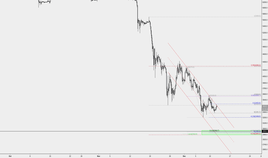 XBTUSD: Buy between 2970 and 2890