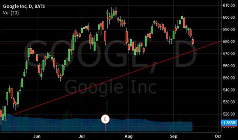 GOOGL: Google