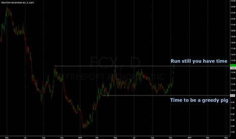 FCX: picking levels