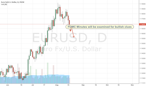 EURUSD: Heavy bias for hawkish ECB thwarts Draghi plans
