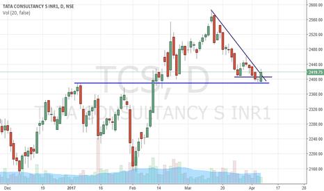 TCS: TCS Buy..