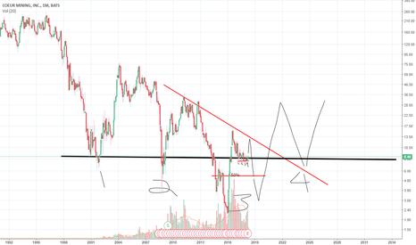 CDE: 04-16 CDE Chart