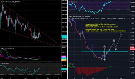 NANOBNB: Random Trade on NANO - Looks nice on charts