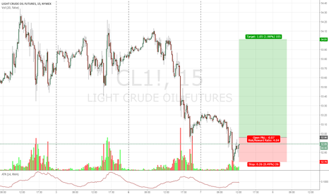 CL1!: Oil Long 070217