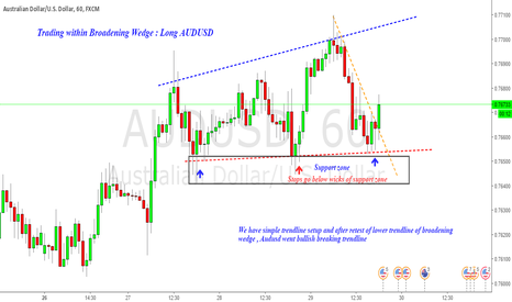 AUDUSD: Long AUDUSD : Trading within Broadening wedge & Trendlines